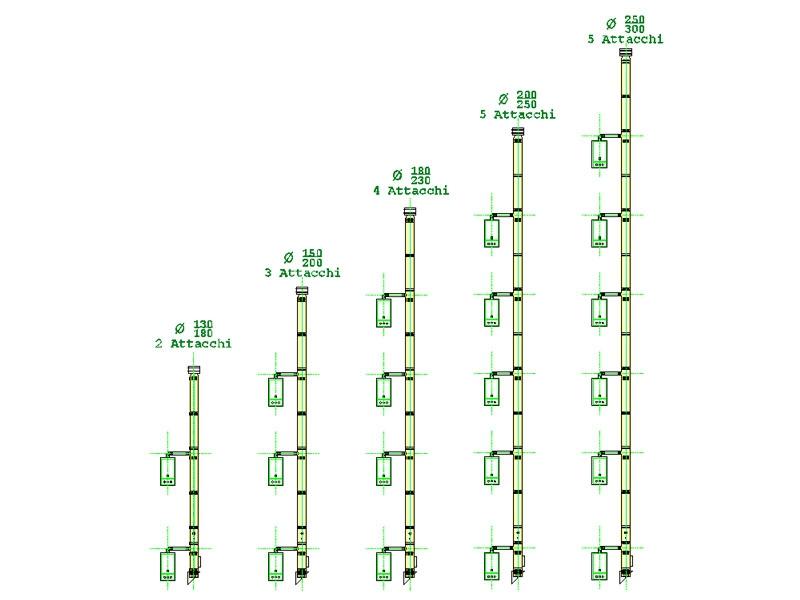 Tabelle Dimensionali Zinco Group S P A